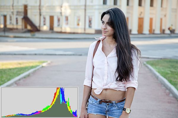 Histogram Exp Correction