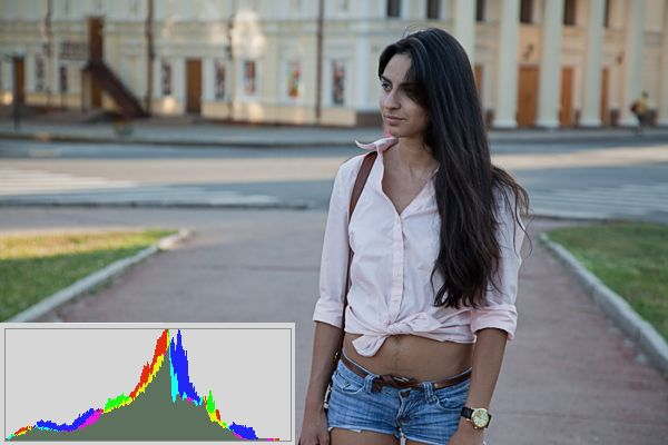 Histogram No Correction